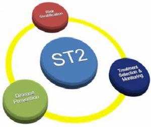 ST2 image
