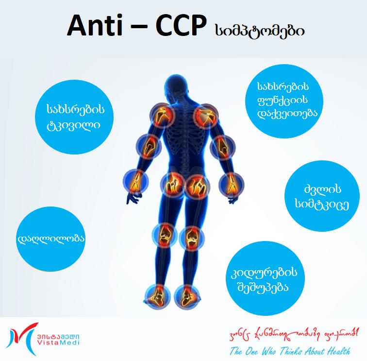 Anti-CCP სიმპტომები